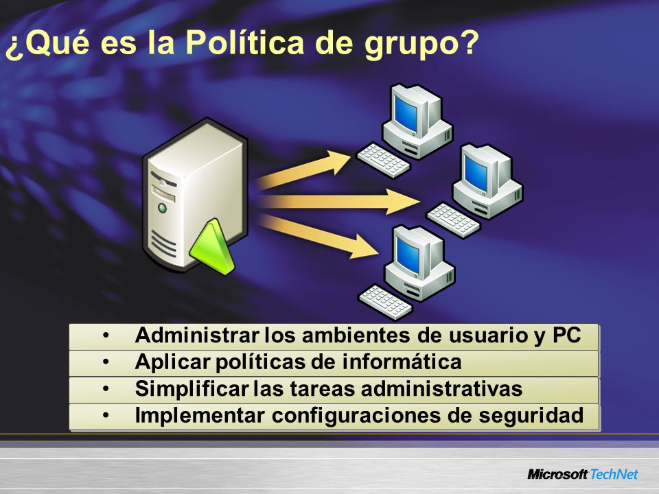 ¿Qué es la Política de grupo? Administrar los ambientes de usuario y PC Aplicar políticas de informática Simplificar las tareas administrativas Implem