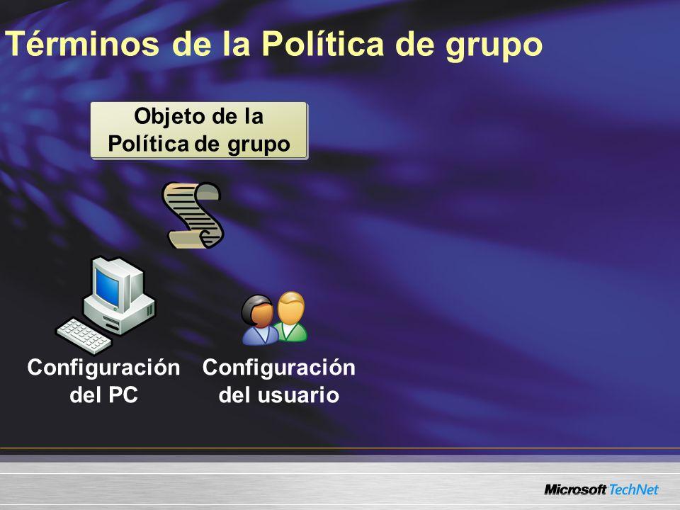 Términos de la Política de grupo Objeto de la Política de grupo Configuración del PC Configuración del usuario