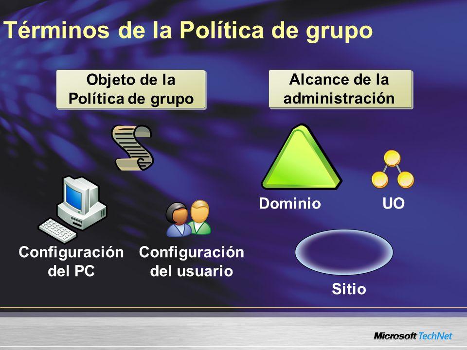 Términos de la Política de grupo Alcance de la administración Objeto de la Política de grupo Sitio DominioUO Configuración del PC Configuración del us