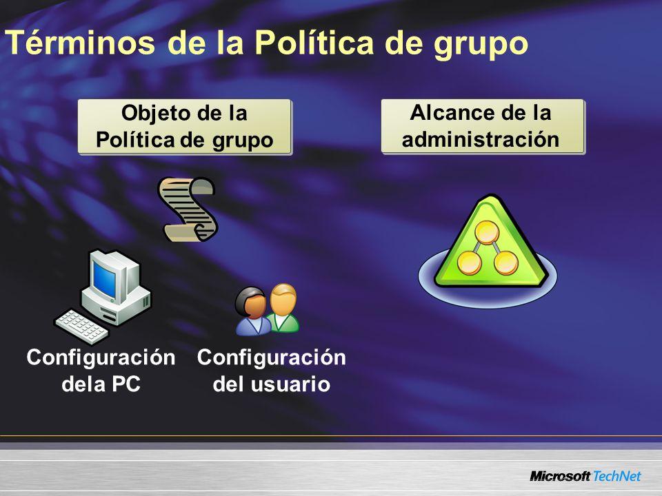 Términos de la Política de grupo Alcance de la administración Objeto de la Política de grupo Configuración dela PC Configuración del usuario