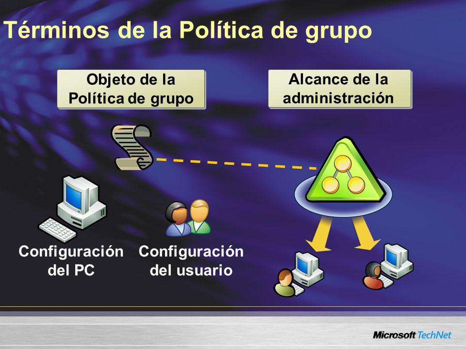 Términos de la Política de grupo Alcance de la administración Objeto de la Política de grupo Configuración del PC Configuración del usuario