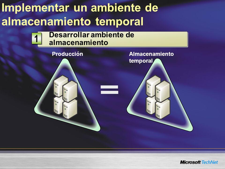 Desarrollar ambiente de almacenamiento 1 1 Implementar un ambiente de almacenamiento temporal Producción Almacenamiento temporal