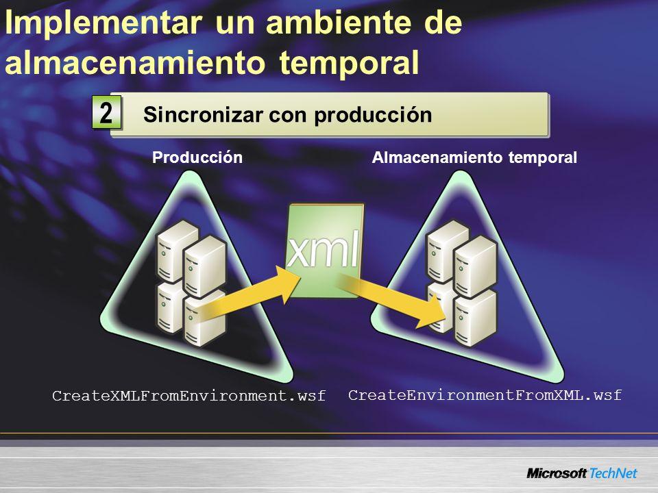Sincronizar con producción 2 2 Implementar un ambiente de almacenamiento temporal Producción Almacenamiento temporal CreateXMLFromEnvironment.wsf Crea