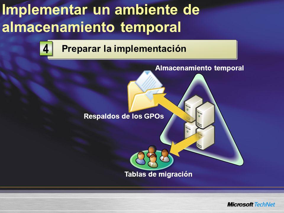 Respaldos de los GPOs Preparar la implementación 4 4 Implementar un ambiente de almacenamiento temporal Almacenamiento temporal Tablas de migración