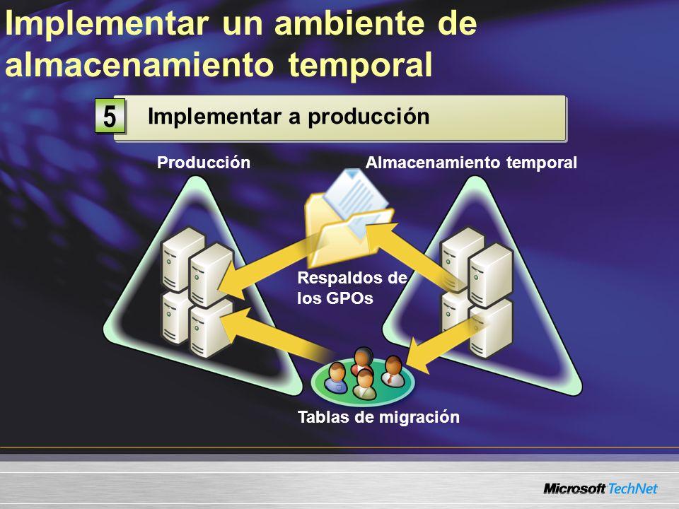 Implementar a producción 5 5 Implementar un ambiente de almacenamiento temporal Producción Almacenamiento temporal Respaldos de los GPOs Tablas de migración