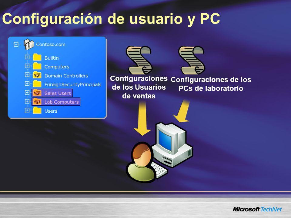 Configuraciones de los Usuarios de ventas Configuración de usuario y PC Configuraciones de los PCs de laboratorio