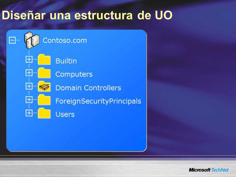 Diseñar una estructura de UO