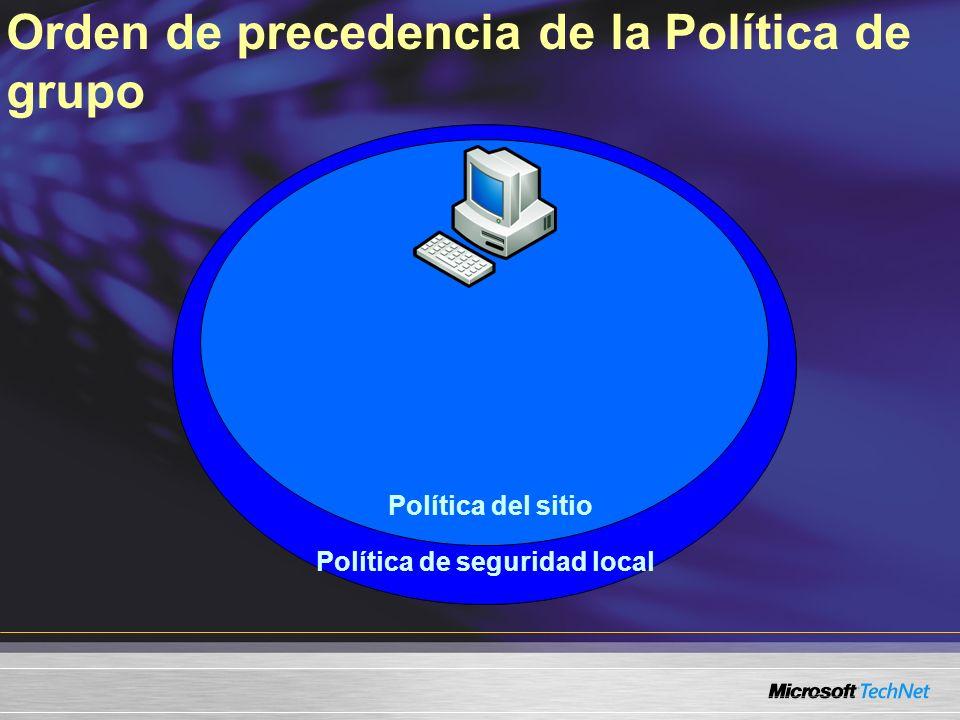Política de seguridad local Política del sitio Orden de precedencia de la Política de grupo