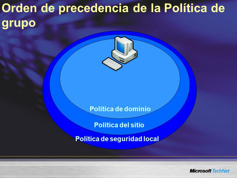 Política de seguridad local Política del sitio Política de dominio Orden de precedencia de la Política de grupo