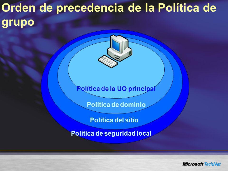 Política de seguridad local Política del sitio Política de dominio Política de la UO principal Orden de precedencia de la Política de grupo