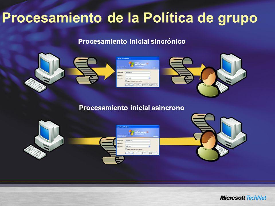 Procesamiento de la Política de grupo Procesamiento inicial sincrónico Procesamiento inicial asíncrono