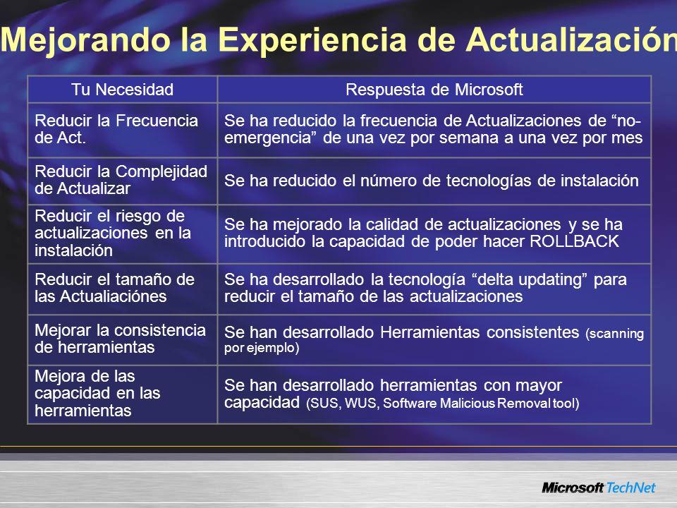 Mejorando la Experiencia de Actualización Tu Necesidad Respuesta de Microsoft Reducir la Frecuencia de Act. Se ha reducido la frecuencia de Actualizac