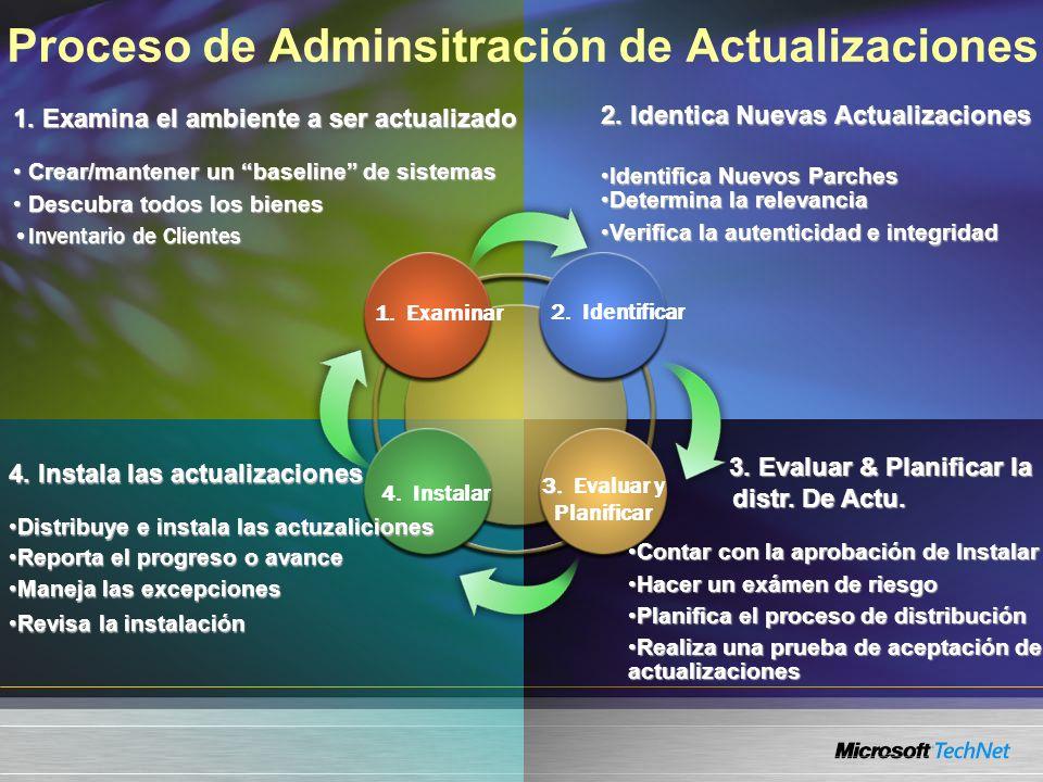 Proceso de Adminsitración de Actualizaciones 1. Examina el ambiente a ser actualizado Crear/mantener un baseline de sistemas Crear/mantener un baselin