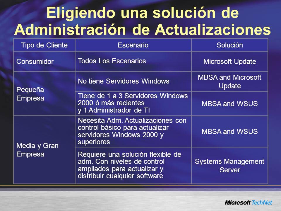 Eligiendo una solución de Administración de Actualizaciones Tipo de ClienteEscenarioSolución Consumidor Todos Los Escenarios Microsoft Update Pequeña