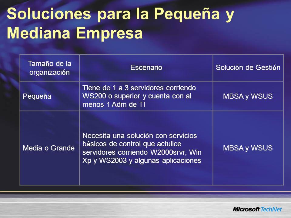 Tama ñ o de la organizaci ó n Escenario Soluci ó n de Gesti ó n Peque ñ a Tiene de 1 a 3 servidores corriendo WS200 o superior y cuenta con al menos 1