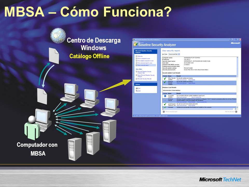 MBSA – Cómo Funciona? Centro de Descarga Windows Catálogo Offline Computador con MBSA