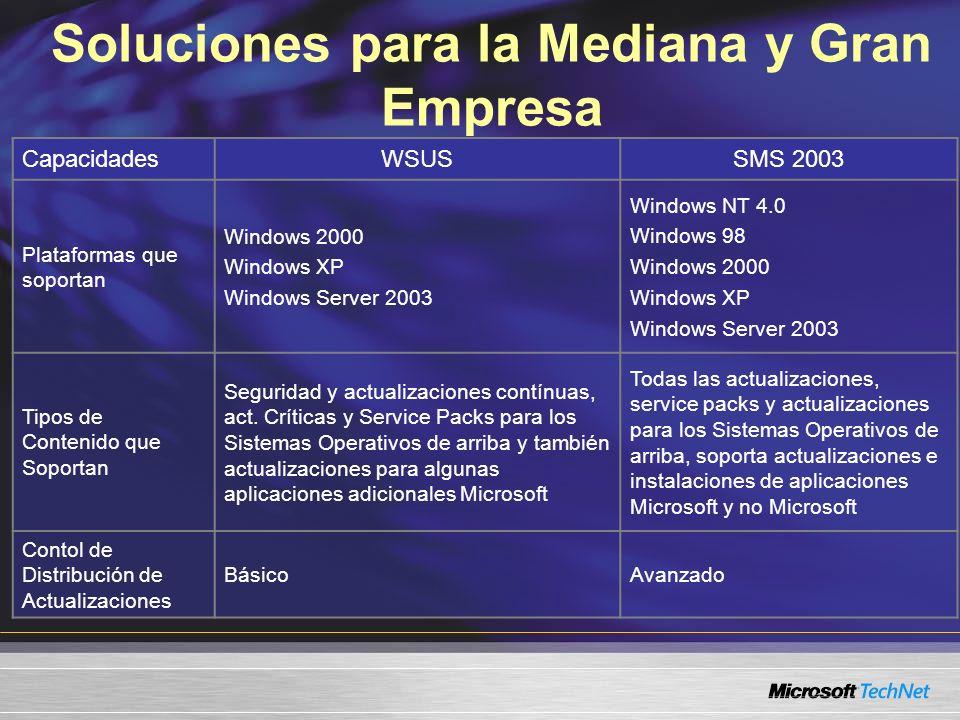 CapacidadesWSUSSMS 2003 Plataformas que soportan Windows 2000 Windows XP Windows Server 2003 Windows NT 4.0 Windows 98 Windows 2000 Windows XP Windows