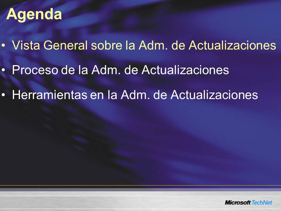 Agenda Vista General sobre la Adm.de Actualizaciones Proceso de la Adm.
