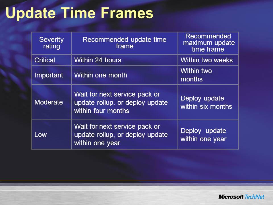 Mejorando la Experiencia de Actualización Tu Necesidad Respuesta de Microsoft Reducir la Frecuencia de Act.