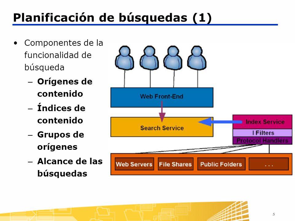 5 Planificación de búsquedas (1) Componentes de la funcionalidad de búsqueda – Orígenes de contenido – Índices de contenido – Grupos de orígenes – Alcance de las búsquedas