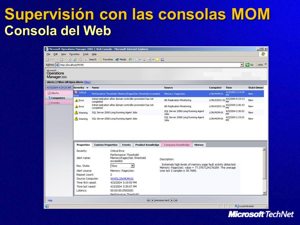 Supervisión con las consolas MOM Consola del Web
