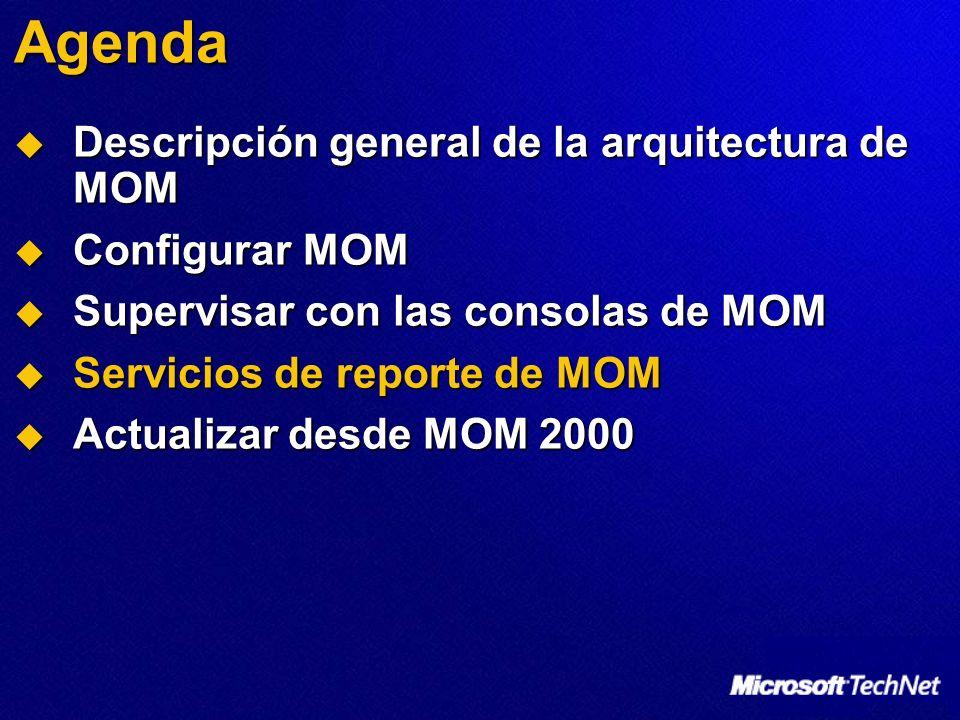 Agenda Descripción general de la arquitectura de MOM Descripción general de la arquitectura de MOM Configurar MOM Configurar MOM Supervisar con las consolas de MOM Supervisar con las consolas de MOM Servicios de reporte de MOM Servicios de reporte de MOM Actualizar desde MOM 2000 Actualizar desde MOM 2000
