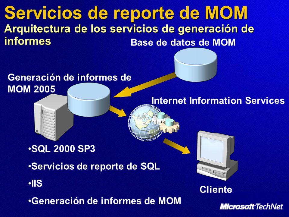 Servicios de reporte de MOM Arquitectura de los servicios de generación de informes Generación de informes de MOM 2005 SQL 2000 SP3 Servicios de reporte de SQL IIS Generación de informes de MOM Internet Information Services Base de datos de MOM Cliente