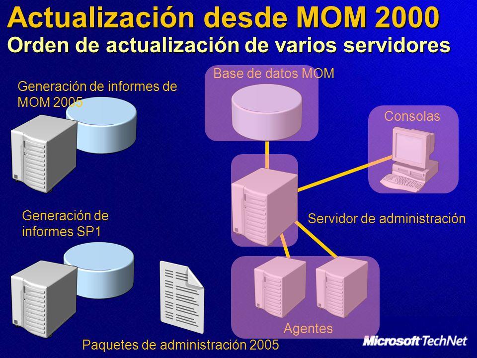 Actualización desde MOM 2000 Orden de actualización de varios servidores Base de datos MOM Paquetes de administración 2005 Generación de informes de MOM 2005 Generación de informes SP1 Servidor de administración Agentes Consolas