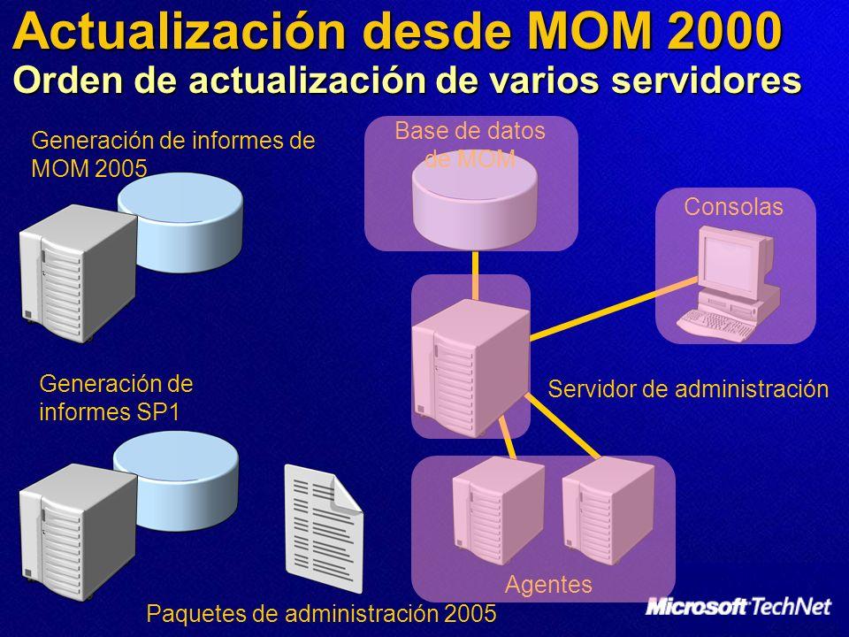 Actualización desde MOM 2000 Orden de actualización de varios servidores Base de datos de MOM Generación de informes de MOM 2005 Agentes Consolas Servidor de administración Generación de informes SP1 Paquetes de administración 2005