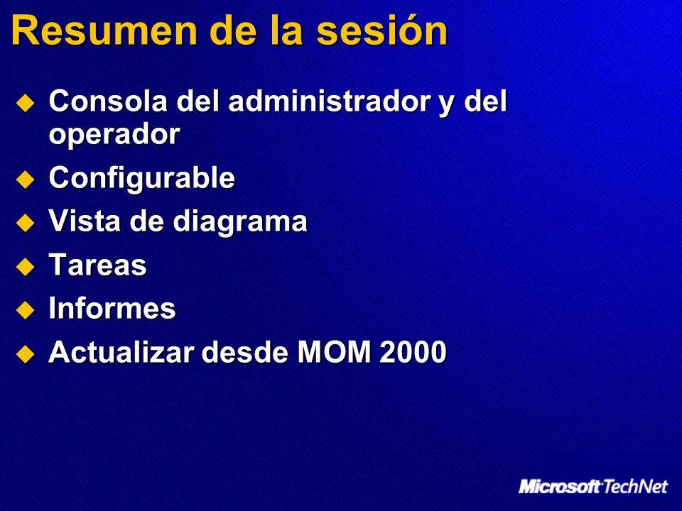 Resumen de la sesión Consola del administrador y del operador Consola del administrador y del operador Configurable Configurable Vista de diagrama Vista de diagrama Tareas Tareas Informes Informes Actualizar desde MOM 2000 Actualizar desde MOM 2000
