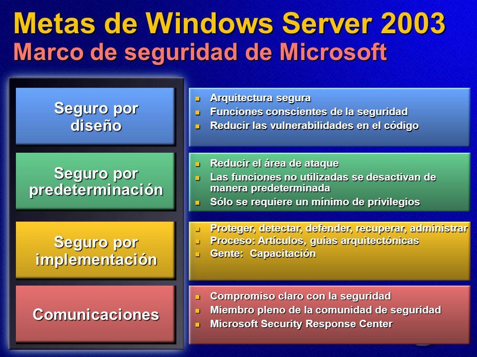 Metas de Windows Server 2003 Marco de seguridad de Microsoft Compromiso claro con la seguridad Compromiso claro con la seguridad Miembro pleno de la c