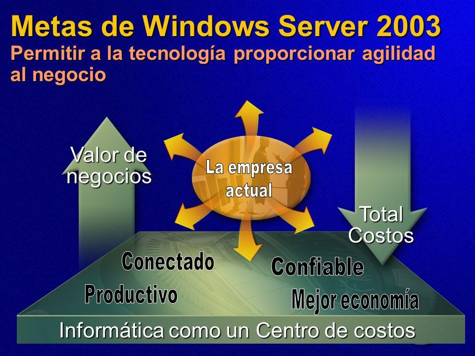 La informática como un activo estratégico TotalCostos Valor de negocios Metas de Windows Server 2003 Permitir a la tecnología proporcionar agilidad al