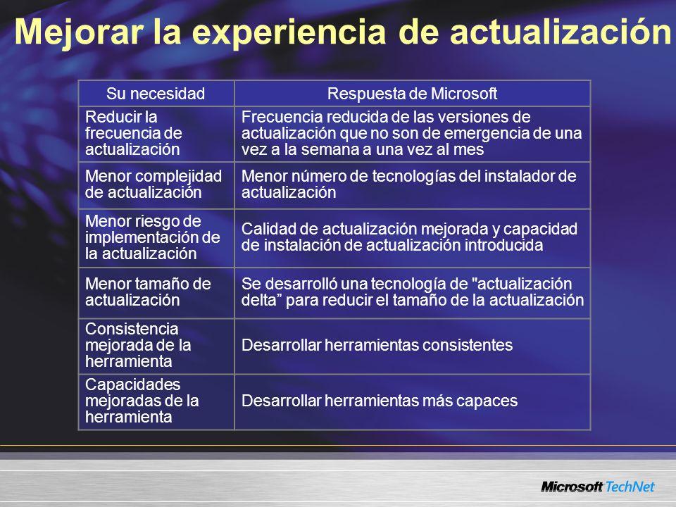 Mejorar la experiencia de actualización Su necesidad Respuesta de Microsoft Reducir la frecuencia de actualización Frecuencia reducida de las versione