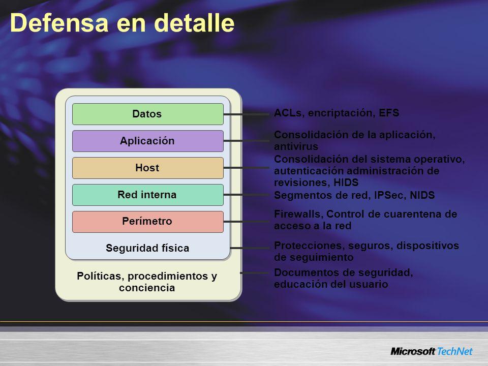 Defensa en detalle Políticas, procedimientos y conciencia Seguridad física Consolidación del sistema operativo, autenticación administración de revisi