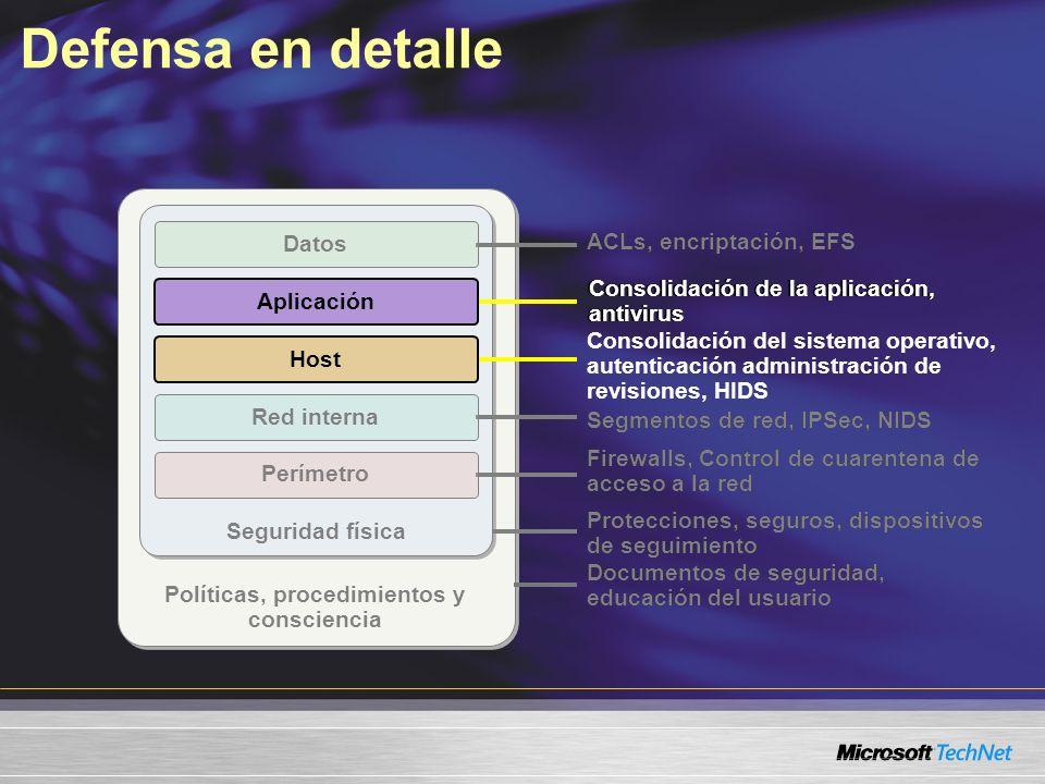 Defensa en detalle Políticas, procedimientos y consciencia Seguridad física Consolidación del sistema operativo, autenticación administración de revis