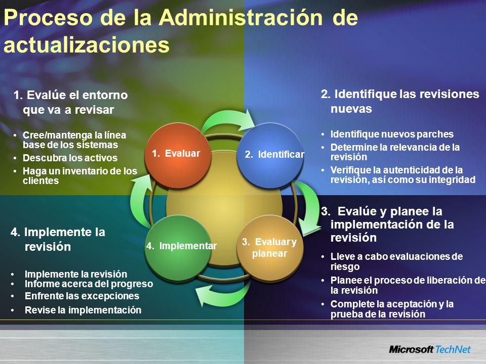 Proceso de la Administración de actualizaciones 4. Implemente la revisión Implemente la revisión Informe acerca del progreso Enfrente las excepciones