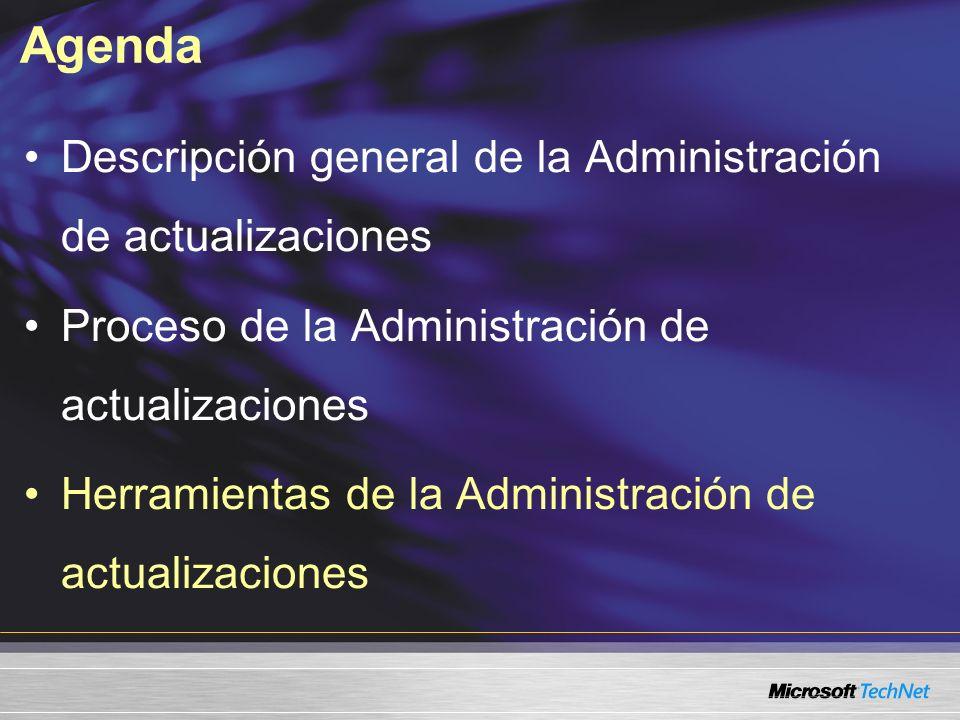 Agenda Descripción general de la Administración de actualizaciones Proceso de la Administración de actualizaciones Herramientas de la Administración d