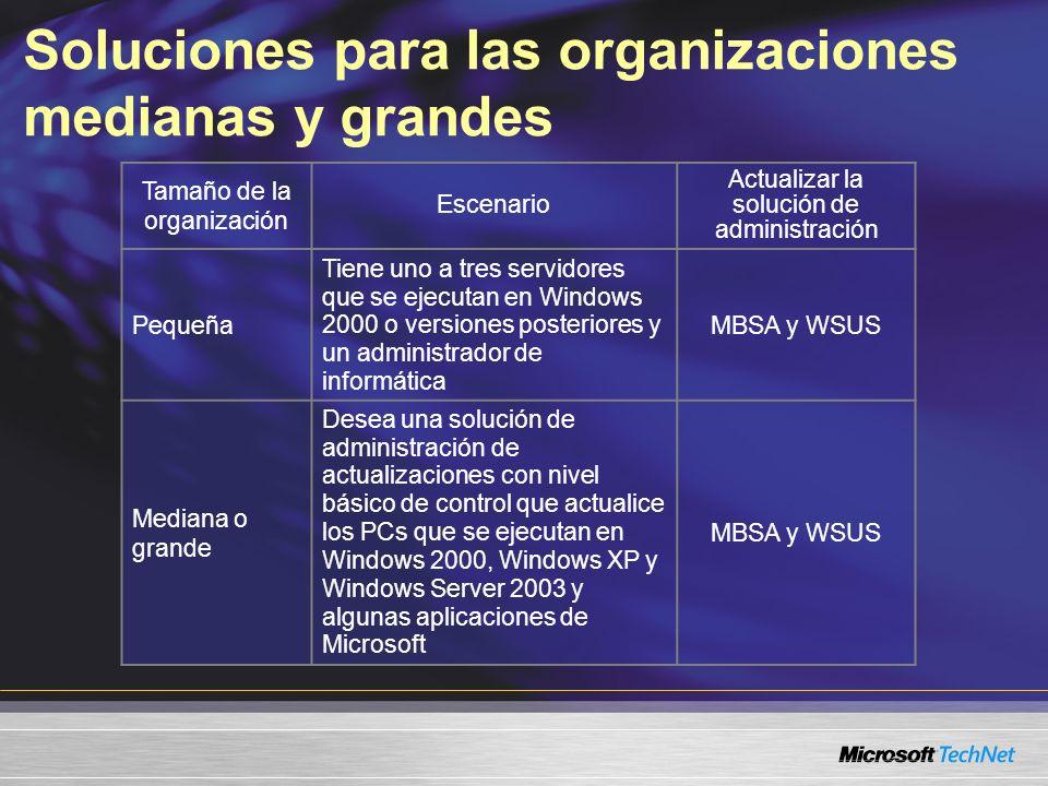 Tamaño de la organización Escenario Actualizar la solución de administración Pequeña Tiene uno a tres servidores que se ejecutan en Windows 2000 o ver