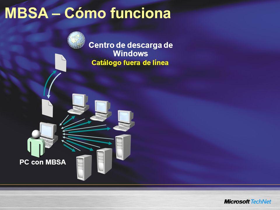 MBSA – Cómo funciona PC con MBSA Centro de descarga de Windows Catálogo fuera de línea