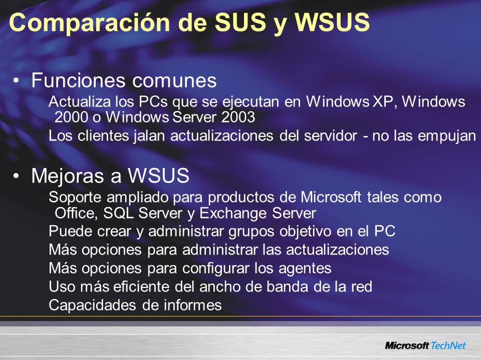 Comparación de SUS y WSUS Funciones comunes Actualiza los PCs que se ejecutan en Windows XP, Windows 2000 o Windows Server 2003 Los clientes jalan act