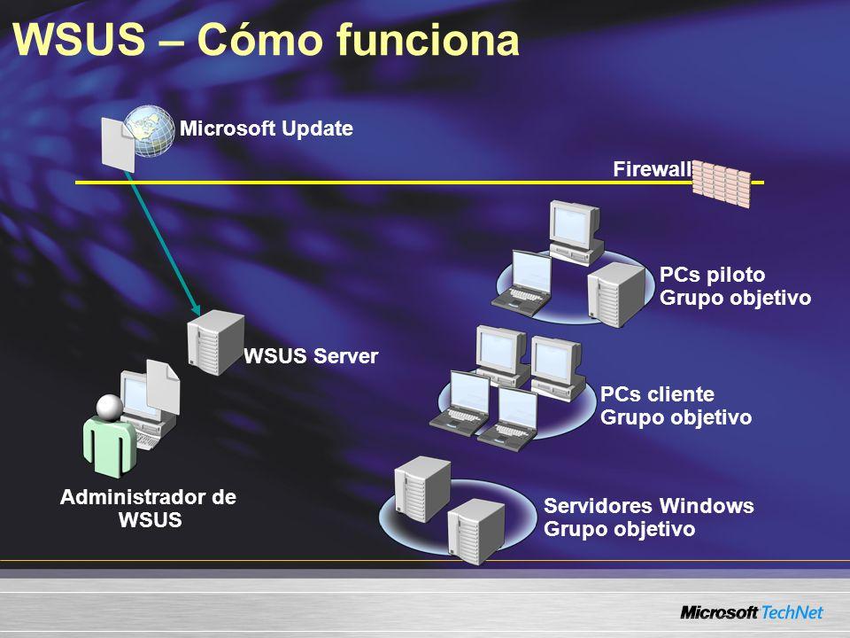 WSUS – Cómo funciona WSUS Server Microsoft Update PCs cliente Grupo objetivo Servidores Windows Grupo objetivo Administrador de WSUS PCs piloto Grupo