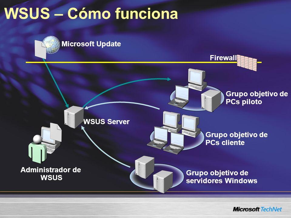 WSUS – Cómo funciona WSUS Server Microsoft Update Grupo objetivo de PCs cliente Grupo objetivo de servidores Windows Administrador de WSUS Grupo objet