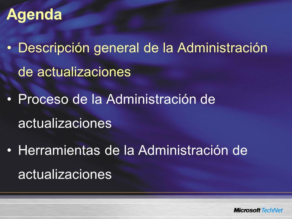 Requisitos para una Administración de actualizaciones exitosa Procesos efectivos Administración de proyectos, proceso de administración de actualización de cuatro fases