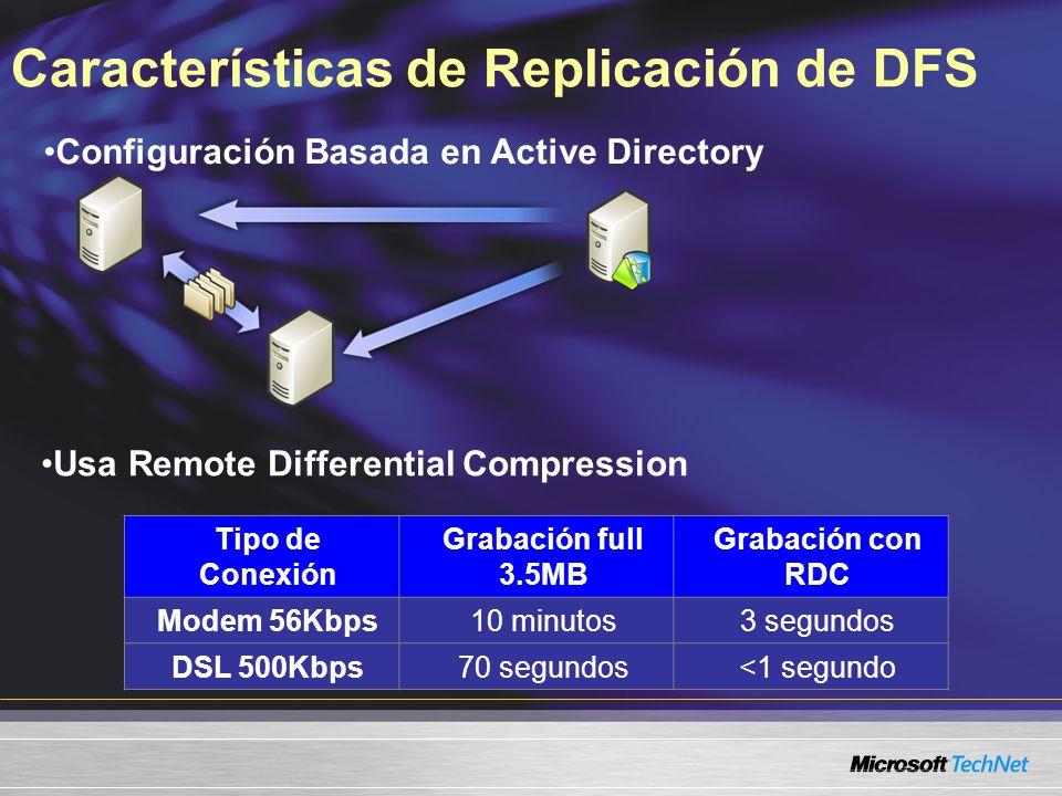 Características de Replicación de DFS Tipo de Conexión Grabación full 3.5MB Grabación con RDC Modem 56Kbps10 minutos3 segundos DSL 500Kbps70 segundos<1 segundo Usa Remote Differential Compression Configuración Basada en Active Directory