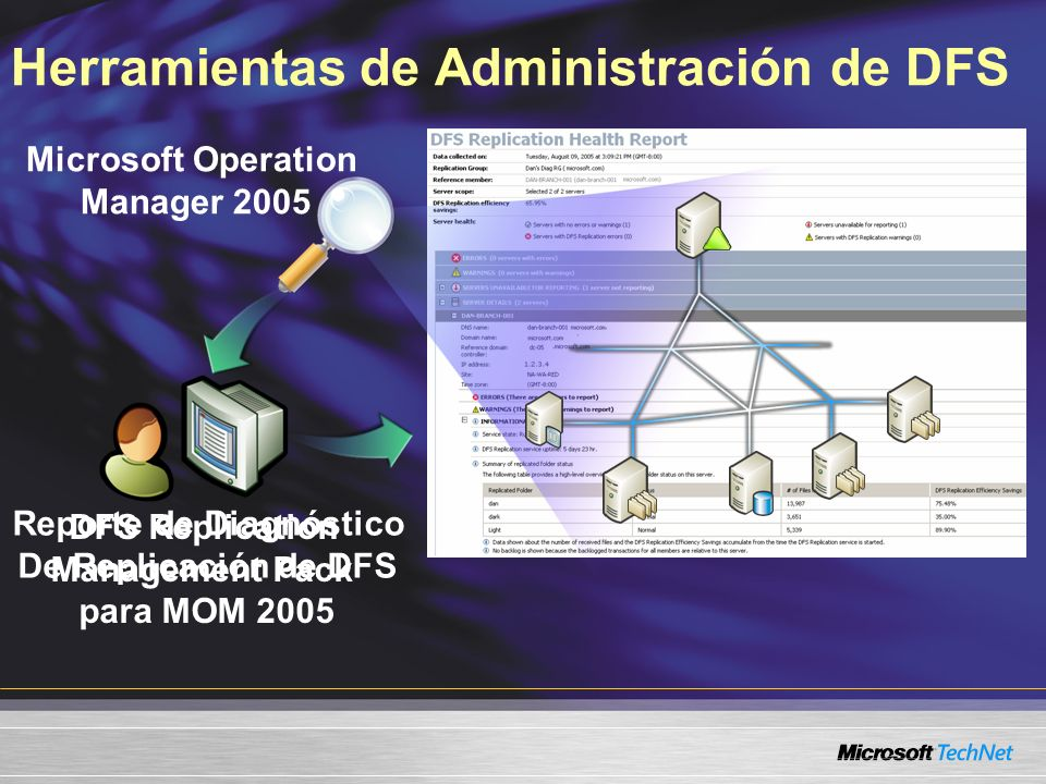 Herramientas de Administración de DFS DFS Replication Management Pack para MOM 2005 Microsoft Operation Manager 2005 Reporte de Diagnóstico De Replicación de DFS