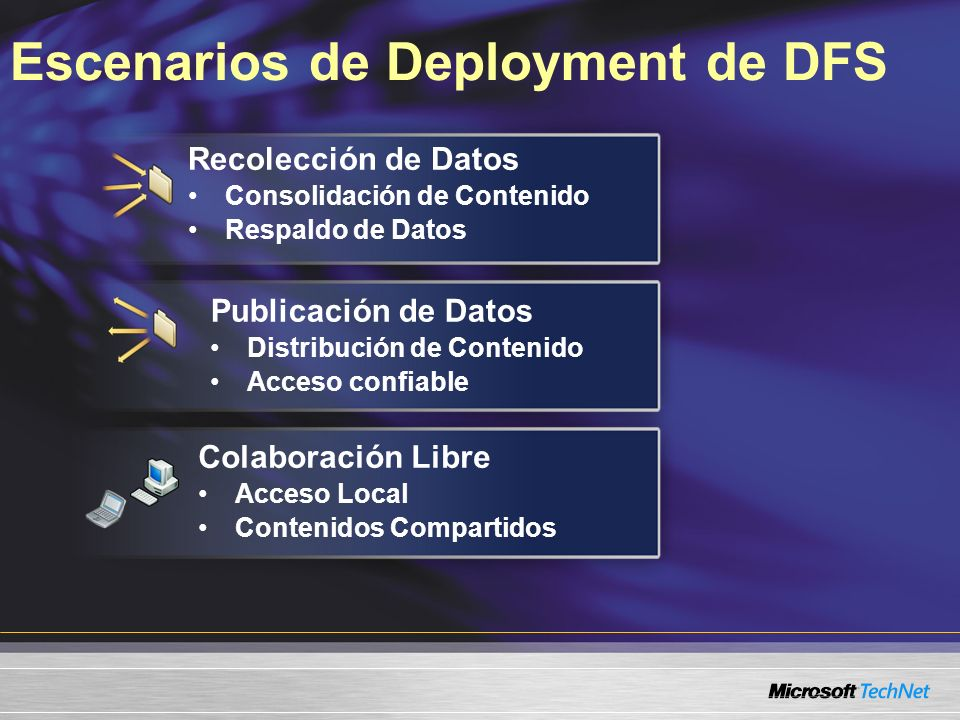 Publicación de Datos Distribución de Contenido Acceso confiable Escenarios de Deployment de DFS Recolección de Datos Consolidación de Contenido Respaldo de Datos Colaboración Libre Acceso Local Contenidos Compartidos