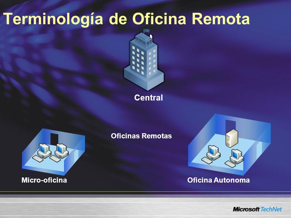 Terminología de Oficina Remota Central Oficinas Remotas Micro-oficinaOficina Autonoma