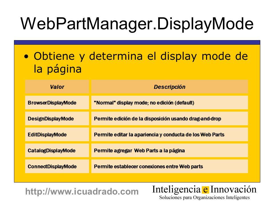 http://www.icuadrado.com WebPartManager.DisplayMode Obtiene y determina el display mode de la página ValorDescripción BrowserDisplayMode