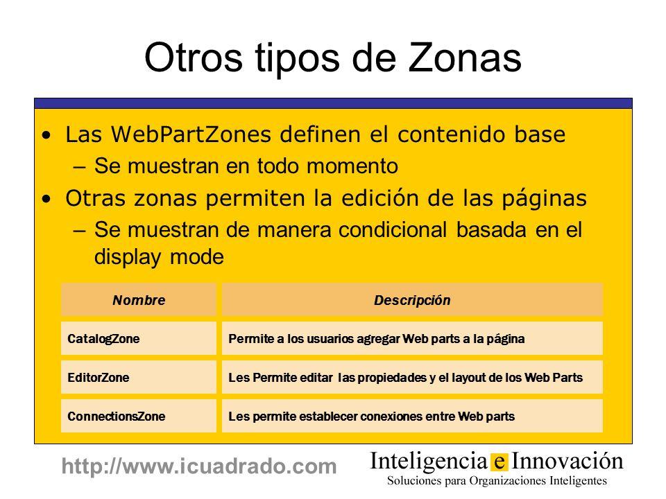 http://www.icuadrado.com Otros tipos de Zonas NombreDescripción EditorZoneLes Permite editar las propiedades y el layout de los Web Parts CatalogZoneP