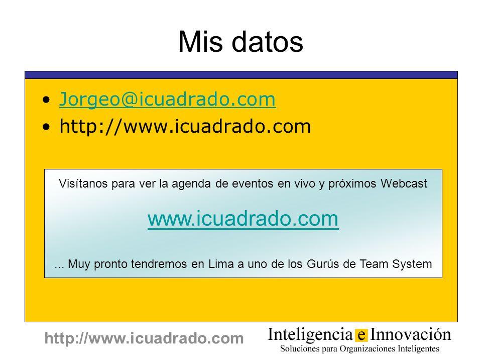 http://www.icuadrado.com Mis datos Jorgeo@icuadrado.com http://www.icuadrado.com Visítanos para ver la agenda de eventos en vivo y próximos Webcast ww